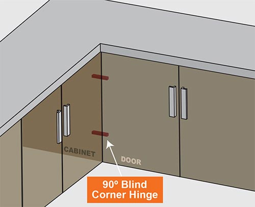 Intended For Cabinets That Have A Blind Corner Cabinet.